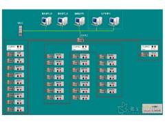 工业现场CC-Link IE控制网络及应用