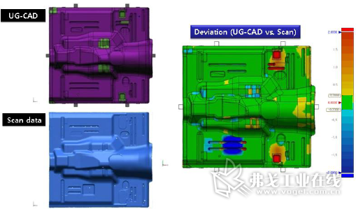 UG CAD模型和扫描数据之间的偏差