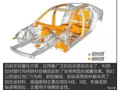 技术 | 新材料和激光焊接技术在汽车的应用情况解析
