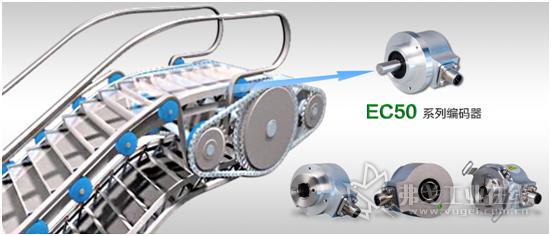 EC50系列编码器