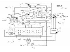 不再是传言? FCA新专利揭示在研发涡轮增压直列六缸发动机