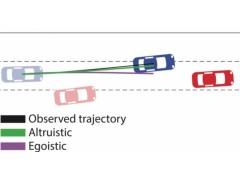 麻省理工学院开发的自动驾驶汽车系统可对人类驾驶员实现归类