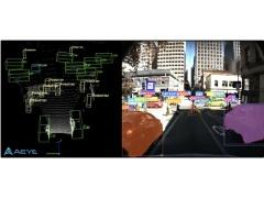 全球首款!AEye发布自动驾驶汽车传感器商用2D/3D感知软件