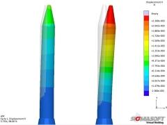 虚拟成型模拟为选择模具材料提供帮助
