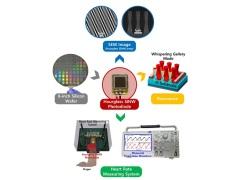 韩国大学研发更灵敏的光电二极管 可用于自动驾驶车辆的激光雷达