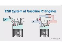 助力节能减排,汽油机EGR技术解析