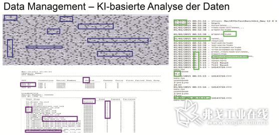 图1 无论是什么格式的数据、无论是什么数据:基于人工智能技术的分析软件都会实时地从它们当中获得有用信息