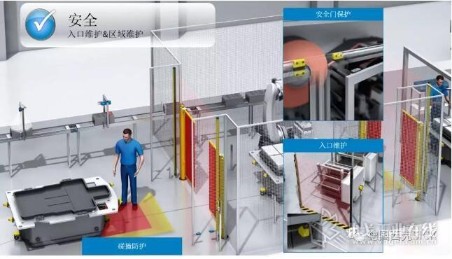 针对电池行业的安全解决方案