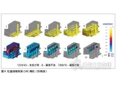 铝合金缸盖重力浇铸系统CAE模拟分析