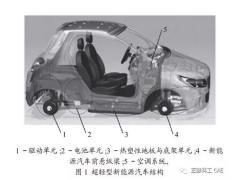 新能源汽车之汽车轻量化的关键技术