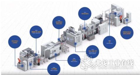 涡轮增压器轴示例:埃马克集团提供从软加工到硬加工的整条工艺链,并 一直扮演着总承包商的角色