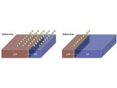 莱斯大学在阴极中添加反位缺陷 提升电池充放电速率