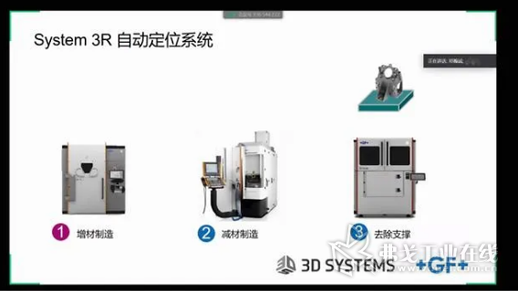Systems 3R自动定位系统