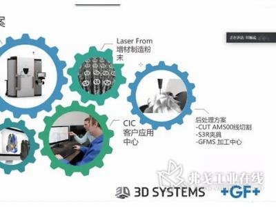 5.21在线研讨会:如何将金属增材制造与传统生产线集成